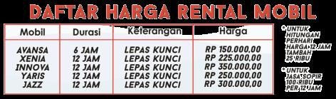 Sewa Mobil Semarang Murah Warddavis9x